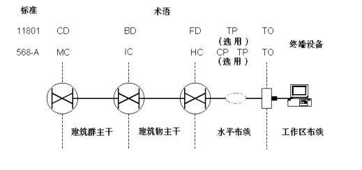 cp対裱机电路图说明书