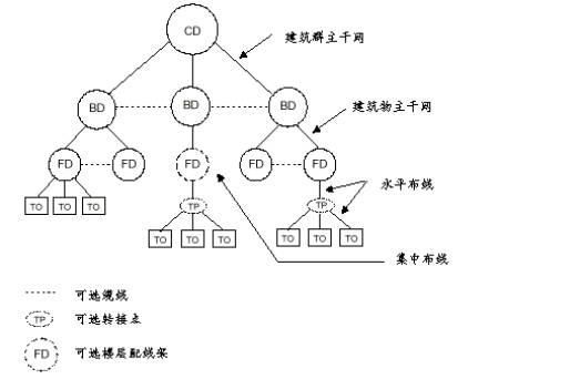 三相异步电动机可逆运转接线图
