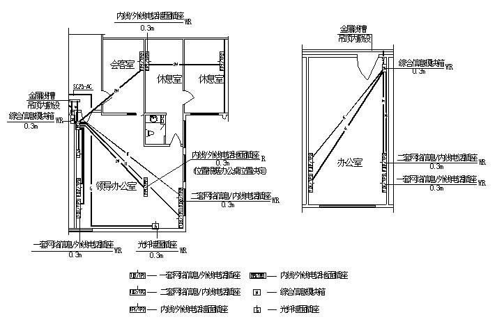 室內電路布線圖實景圖