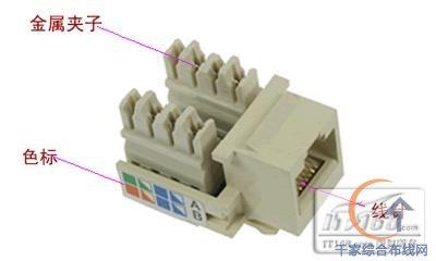 网线盒接线方法