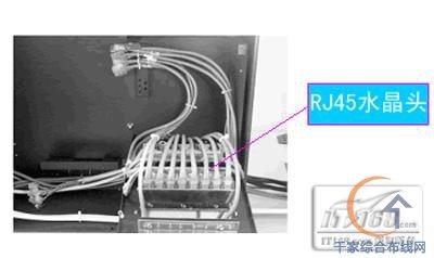 拧松连接网络模块区的两个螺丝,露出模块背面接线