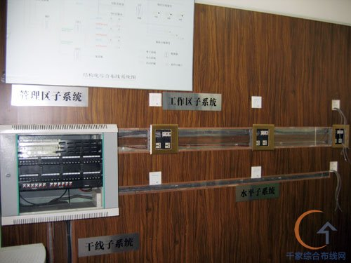 北京建筑工程学院综合布线实验室一角