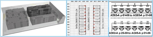 图1:TIA 606-A Ad-1(draft)-数据中心的标记