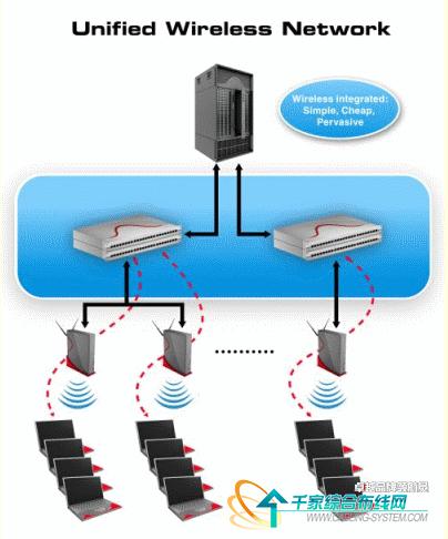 安全处理任务也转移到了网络边缘