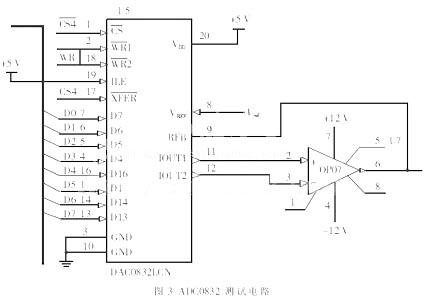 由单片机输送1个8位的二进制数字量给dac0832