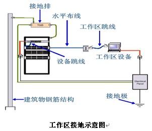 创新科技:综合布线电源