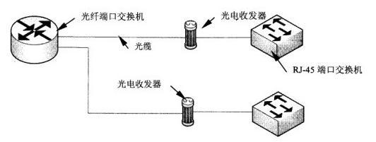 电路交换和面向连接