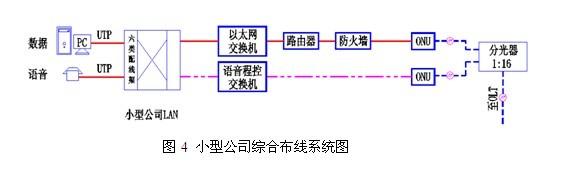 【解决方案】大型办公商业综合体综合布线案例浅析6