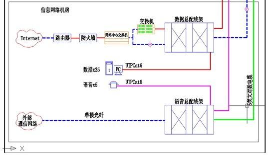 电视背景墙电路布线图