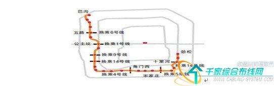 北京地铁亦庄线信号系统工程独立安全评估图片